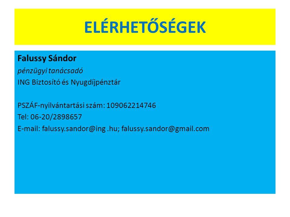 ELÉRHETŐSÉGEK Falussy Sándor pénzügyi tanácsadó ING Biztosító és Nyugdíjpénztár PSZÁF-nyilvántartási szám: 109062214746 Tel: 06-20/2898657 E-mail: falussy.sandor@ing.hu; falussy.sandor@gmail.com