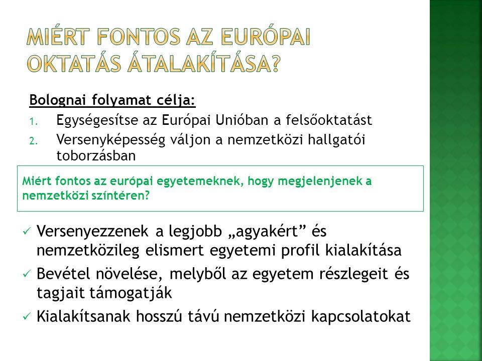 Miért fontos az európai egyetemeknek, hogy megjelenjenek a nemzetközi színtéren? Bolognai folyamat célja: 1. Egységesítse az Európai Unióban a felsőok