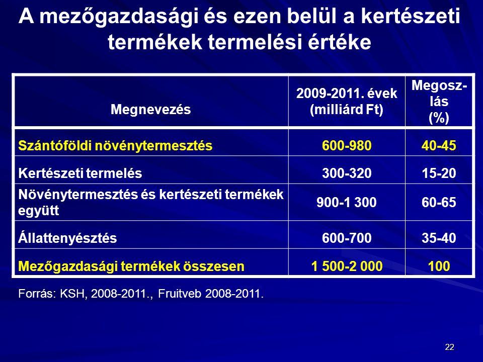 22 A mezőgazdasági és ezen belül a kertészeti termékek termelési értéke Megnevezés 2009-2011.