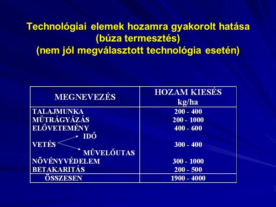 Technológiai elemek hozamra gyakorolt hatása (búza termesztés) (nem jól megválasztott technológia esetén)