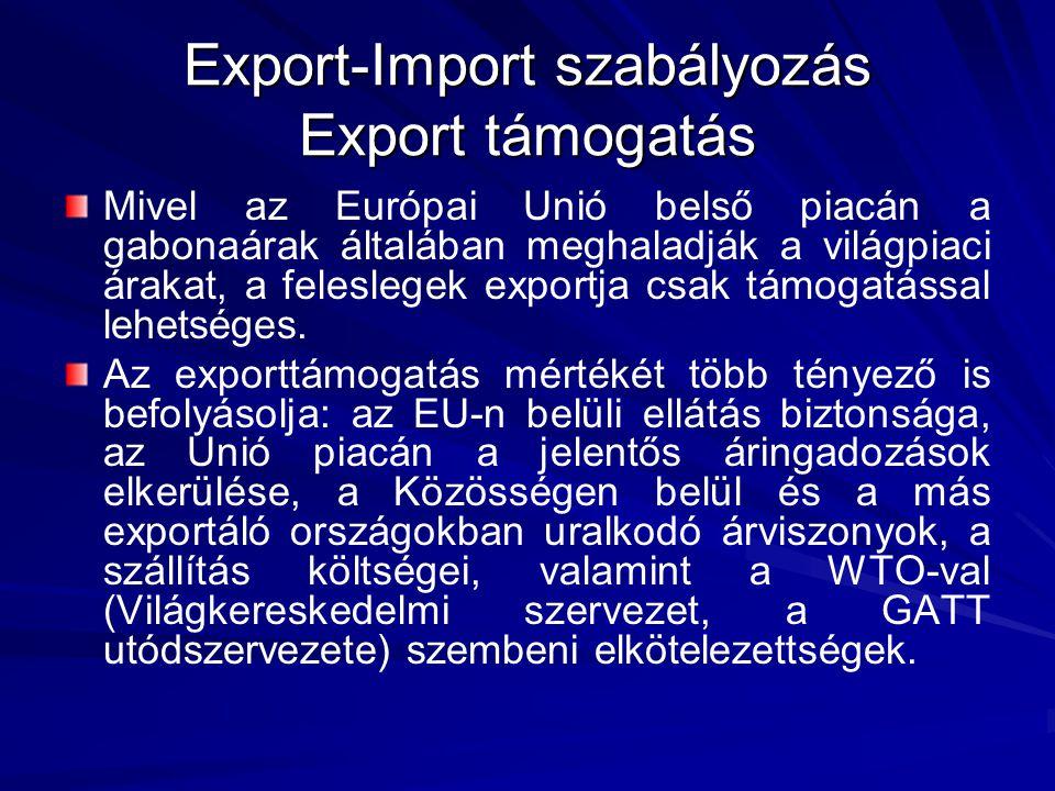 Mivel az Európai Unió belső piacán a gabonaárak általában meghaladják a világpiaci árakat, a feleslegek exportja csak támogatással lehetséges.