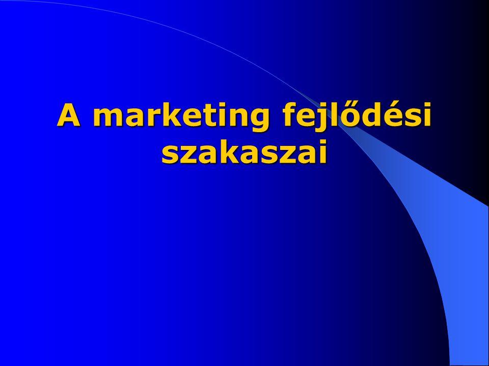 A marketing fejlődési szakaszai