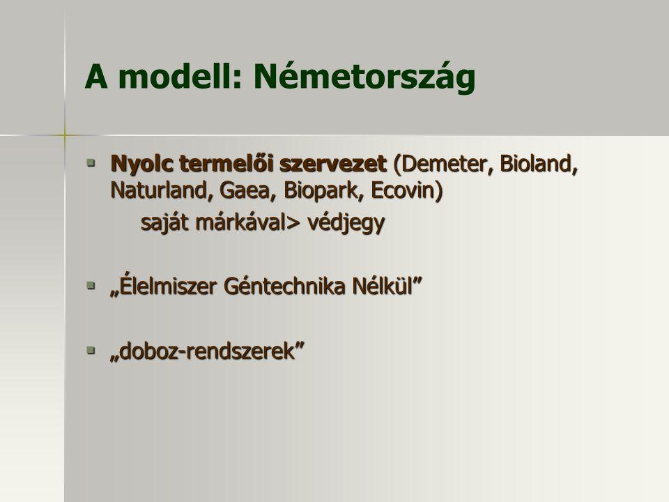 A modell: Németország  Nyolc termelői szervezet (Demeter, Bioland, Naturland, Gaea, Biopark, Ecovin) saját márkával> védjegy saját márkával> védjegy
