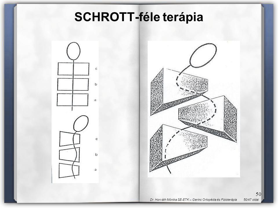 50/47 oldalDr. Horváth Mónika SE-ETK – Gerinc Ortopédia és Fizioterápia 50 SCHROTT-féle terápia
