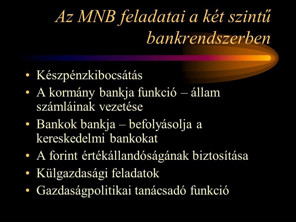 Az MNB feladatai a két szintű bankrendszerben Készpénzkibocsátás A kormány bankja funkció – állam számláinak vezetése Bankok bankja – befolyásolja a k