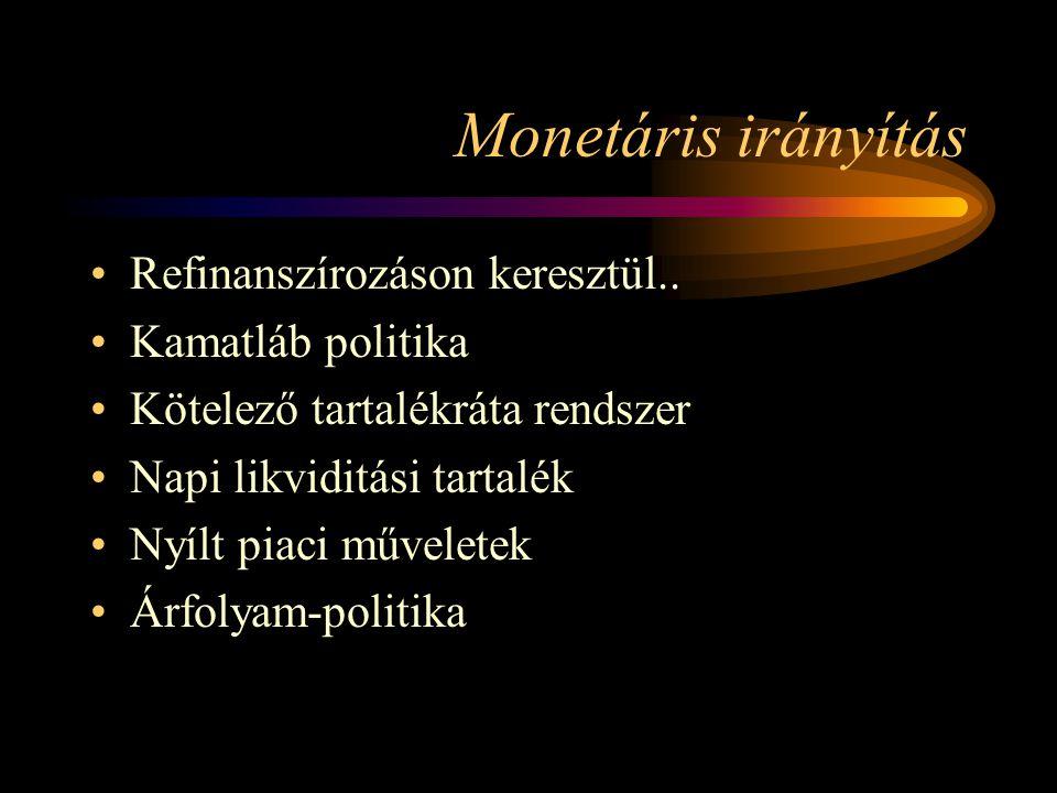 Monetáris irányítás Refinanszírozáson keresztül.. Kamatláb politika Kötelező tartalékráta rendszer Napi likviditási tartalék Nyílt piaci műveletek Árf
