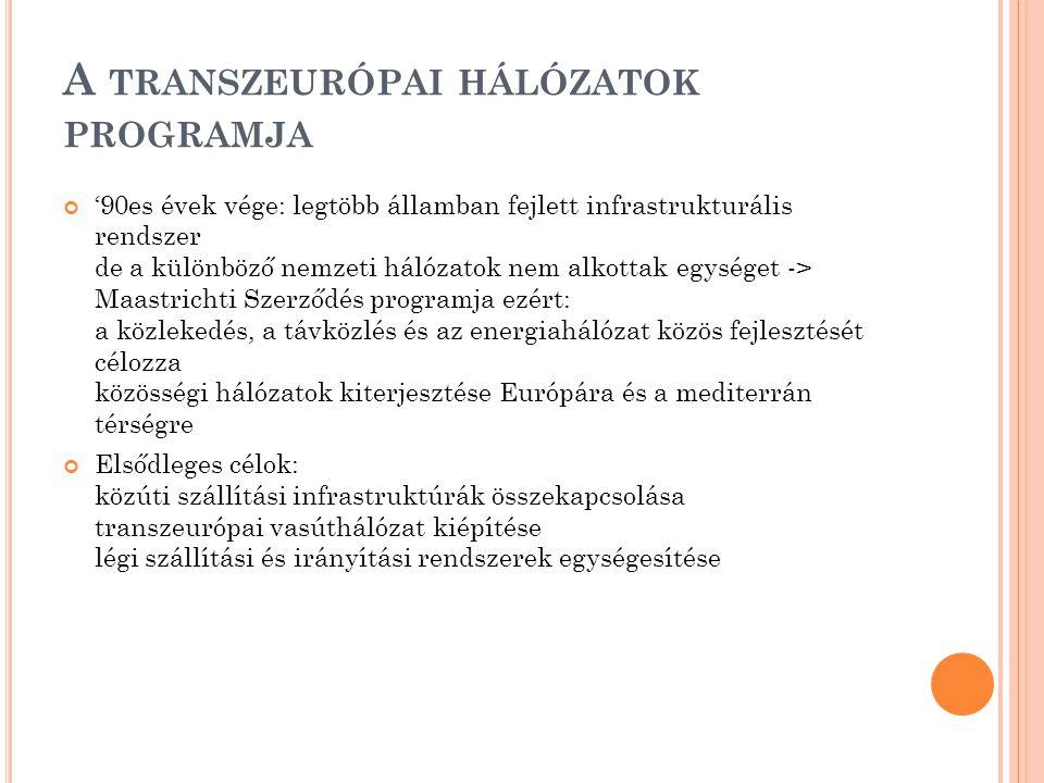 A TRANSZEURÓPAI HÁLÓZATOK PROGRAMJA '90es évek vége: legtöbb államban fejlett infrastrukturális rendszer de a különböző nemzeti hálózatok nem alkottak egységet -> Maastrichti Szerződés programja ezért: a közlekedés, a távközlés és az energiahálózat közös fejlesztését célozza közösségi hálózatok kiterjesztése Európára és a mediterrán térségre Elsődleges célok: közúti szállítási infrastruktúrák összekapcsolása transzeurópai vasúthálózat kiépítése légi szállítási és irányítási rendszerek egységesítése