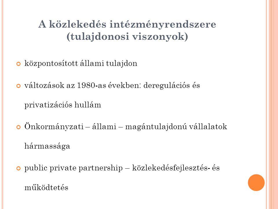 Tulajdonosi viszonyok Önkormányzati tulajdonú közlekedési vállalat Budapest: BKV, MÁV, Volánbusz.