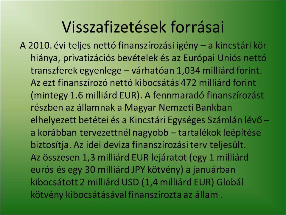 Visszafizetések forrásai A 2010. évi teljes nettó finanszírozási igény – a kincstári kör hiánya, privatizációs bevételek és az Európai Uniós nettó tra