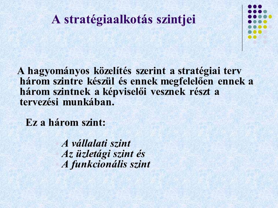 A stratégiaalkotás szintjei A hagyományos közelítés szerint a stratégiai terv három szintre készül és ennek megfelelően ennek a három szintnek a képvi