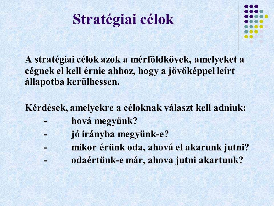 Stratégiai célok A stratégiai célok azok a mérföldkövek, amelyeket a cégnek el kell érnie ahhoz, hogy a jövőképpel leírt állapotba kerülhessen. Kérdés