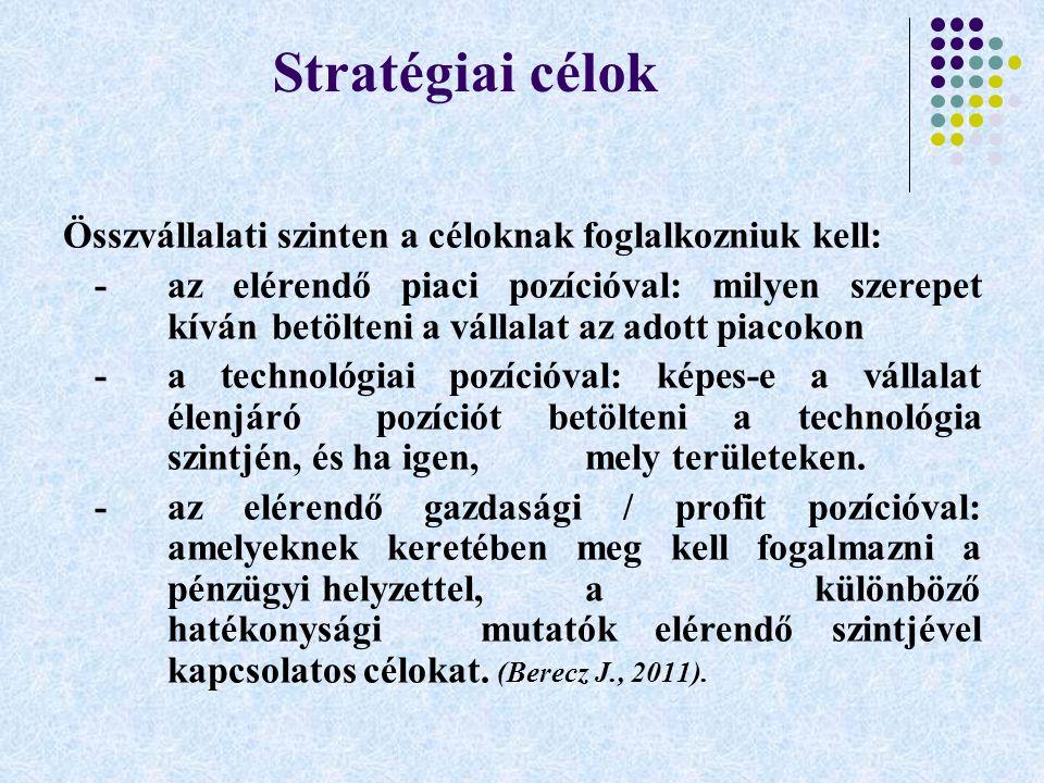 Stratégiai célok Összvállalati szinten a céloknak foglalkozniuk kell: -az elérendő piaci pozícióval: milyen szerepet kíván betölteni a vállalat az ado