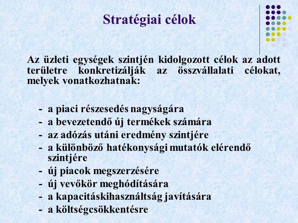 Stratégiai célok Az üzleti egységek szintjén kidolgozott célok az adott területre konkretizálják az összvállalati célokat, melyek vonatkozhatnak: -a p