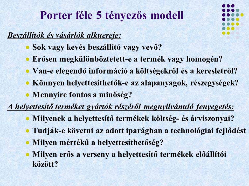 Porter féle 5 tényezős modell Beszállítók és vásárlók alkuereje: Sok vagy kevés beszállító vagy vevő? Erősen megkülönböztetett-e a termék vagy homogén