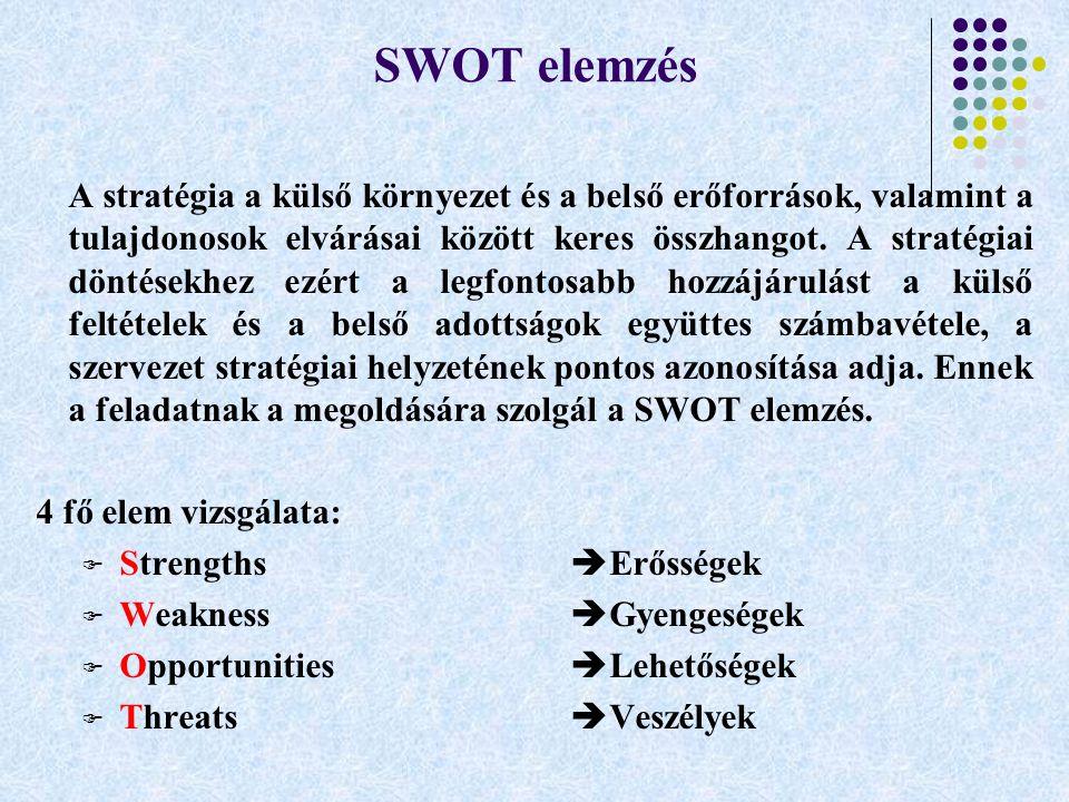 SWOT elemzés A stratégia a külső környezet és a belső erőforrások, valamint a tulajdonosok elvárásai között keres összhangot. A stratégiai döntésekhez