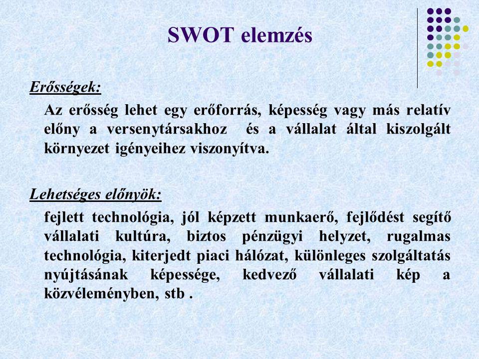 SWOT elemzés Erősségek: Az erősség lehet egy erőforrás, képesség vagy más relatív előny a versenytársakhoz és a vállalat által kiszolgált környezet ig