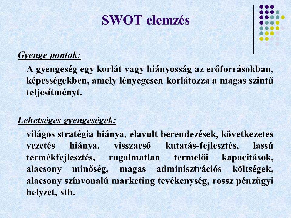 SWOT elemzés Gyenge pontok: A gyengeség egy korlát vagy hiányosság az erőforrásokban, képességekben, amely lényegesen korlátozza a magas szintű teljes