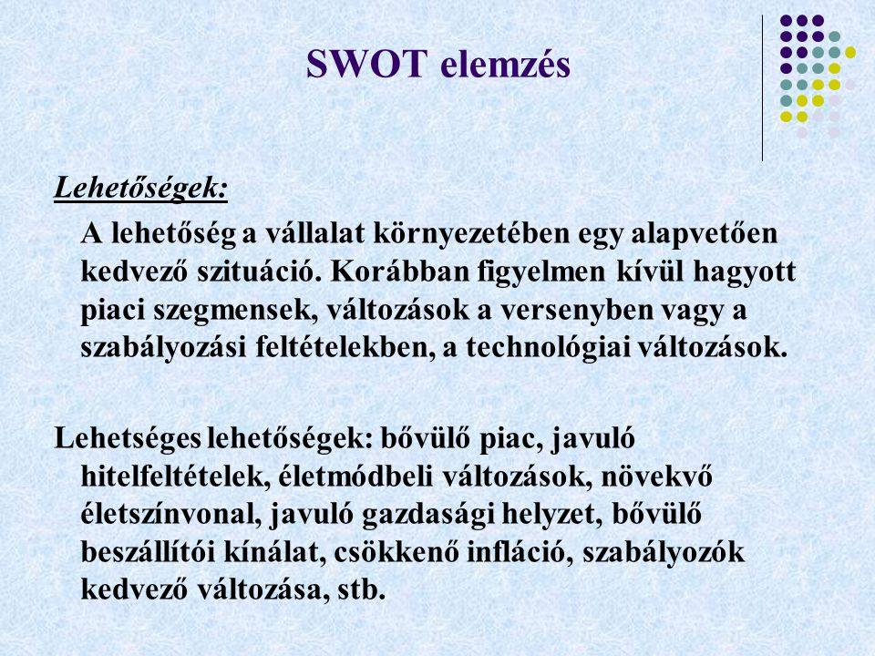 SWOT elemzés Lehetőségek: A lehetőség a vállalat környezetében egy alapvetően kedvező szituáció. Korábban figyelmen kívül hagyott piaci szegmensek, vá