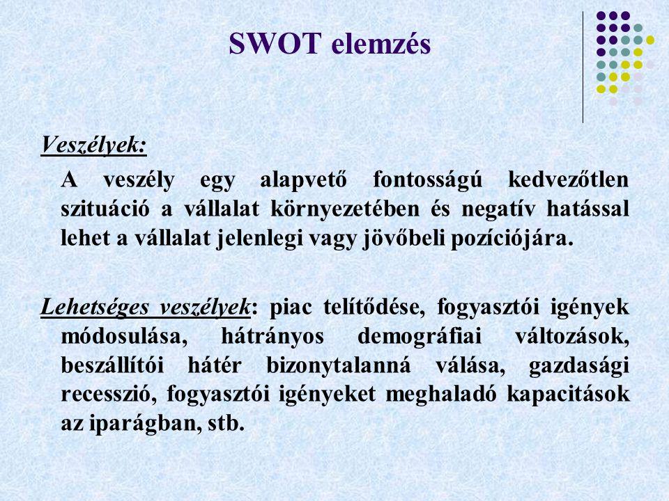 SWOT elemzés Veszélyek: A veszély egy alapvető fontosságú kedvezőtlen szituáció a vállalat környezetében és negatív hatással lehet a vállalat jelenleg