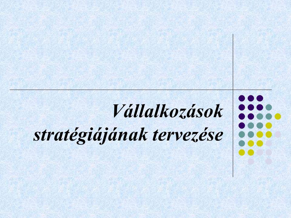 Vállalkozások stratégiájának tervezése