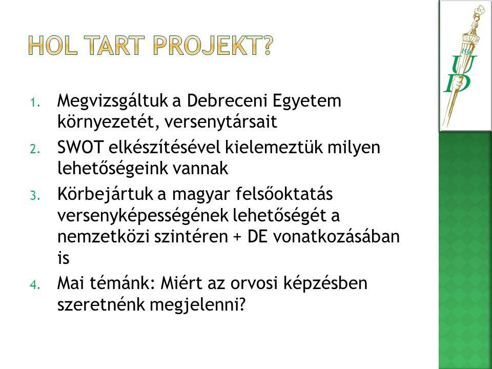1.Megvizsgáltuk a Debreceni Egyetem környezetét, versenytársait 2.