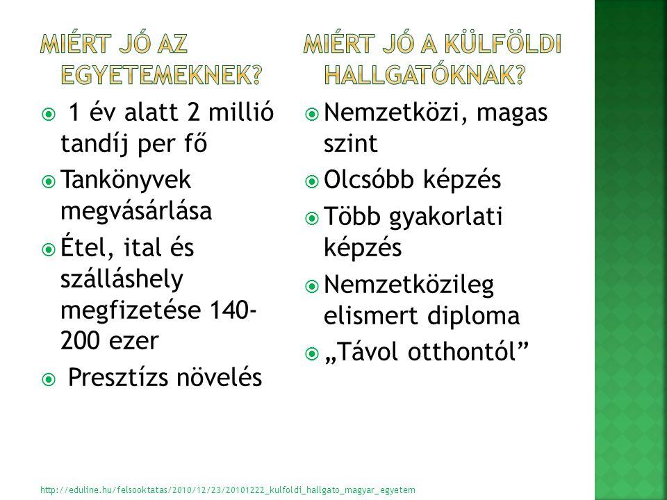 http://eduline.hu/felsooktatas/2010/12/23/20101222_kulfoldi_hallgato_magyar_egyetem
