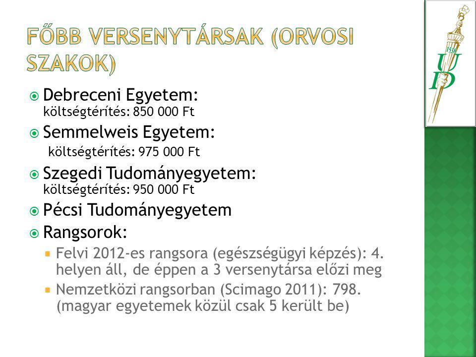  Debreceni Egyetem: költségtérítés: 850 000 Ft  Semmelweis Egyetem: költségtérítés: 975 000 Ft  Szegedi Tudományegyetem: költségtérítés: 950 000 Ft  Pécsi Tudományegyetem  Rangsorok:  Felvi 2012-es rangsora (egészségügyi képzés): 4.