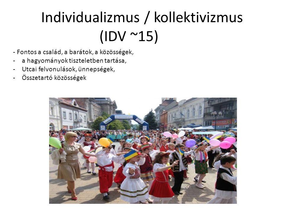 Individualizmus / kollektivizmus (IDV ~15) - Fontos a család, a barátok, a közösségek, -a hagyományok tiszteletben tartása, -Utcai felvonulások, ünnepségek, -Összetartó közösségek
