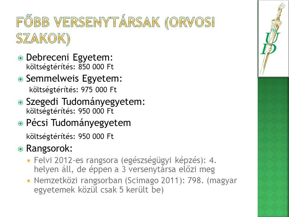  Debreceni Egyetem: költségtérítés: 850 000 Ft  Semmelweis Egyetem: költségtérítés: 975 000 Ft  Szegedi Tudományegyetem: költségtérítés: 950 000 Ft  Pécsi Tudományegyetem költségtérítés: 950 000 Ft  Rangsorok:  Felvi 2012-es rangsora (egészségügyi képzés): 4.