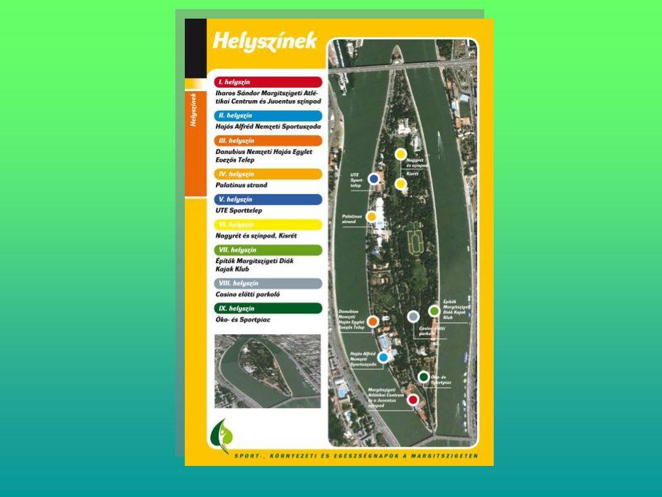 A Budapest Főváros Önkormányzata által szervezett Szigeti Sportvarázs néven népszerűvé vált rendezvénysorozaton elsősorban a családokat és a diákokat