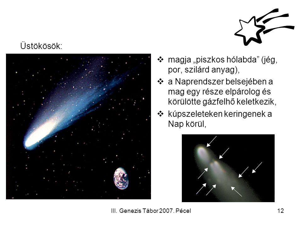 """III. Genezis Tábor 2007. Pécel12 Üstökösök:  magja """"piszkos hólabda"""" (jég, por, szilárd anyag),  a Naprendszer belsejében a mag egy része elpárolog"""