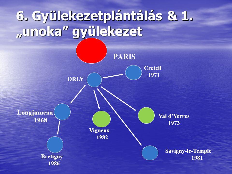 """6. Gyülekezetplántálás & 1. """"unoka"""" gyülekezet PARIS ORLY Longjumeau 1968 Creteil 1971 Val d'Yerres 1973 Savigny-le-Temple 1981 Vigneux 1982 Bretigny"""