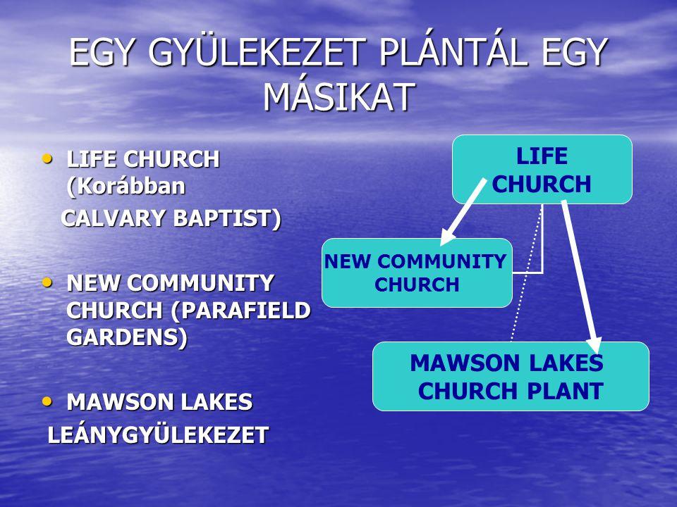 EGY GYÜLEKEZET PLÁNTÁL EGY MÁSIKAT LIFE CHURCH (Korábban LIFE CHURCH (Korábban CALVARY BAPTIST) CALVARY BAPTIST) NEW COMMUNITY CHURCH (PARAFIELD GARDE