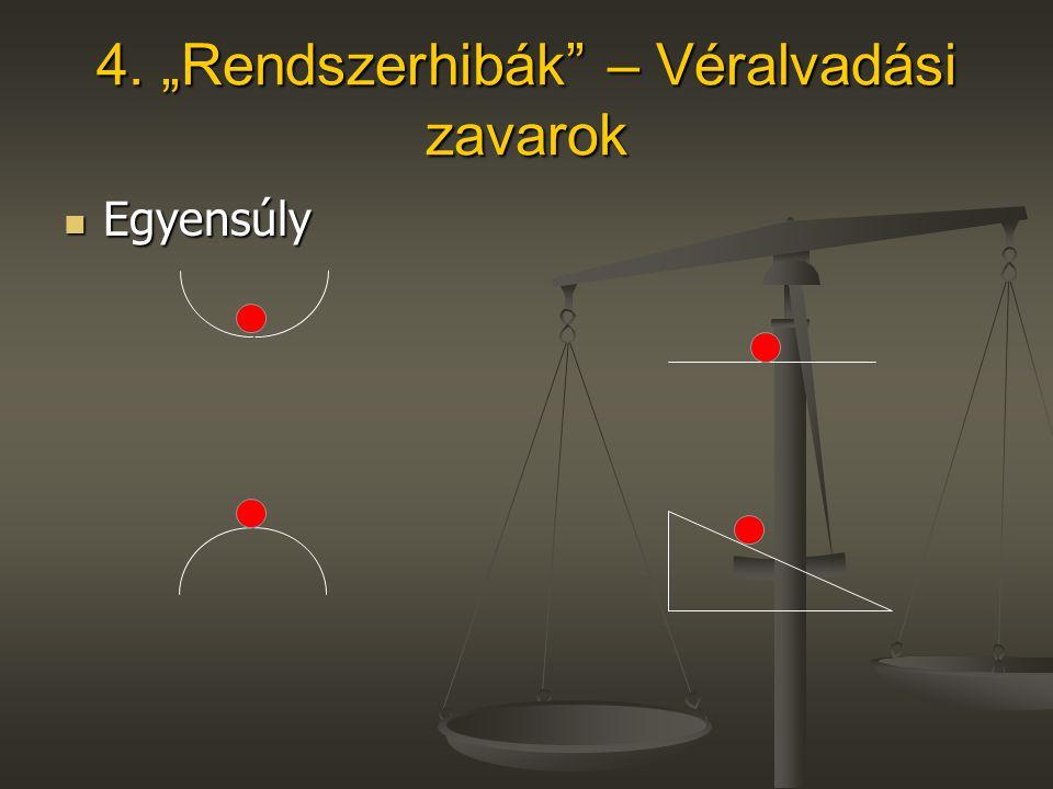 """4. """"Rendszerhibák"""" – Véralvadási zavarok Egyensúly Egyensúly"""