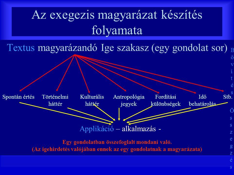 Az exegezis magyarázat készítés folyamata Textus magyarázandó Ige szakasz (egy gondolat sor) Spontán értésTörténelmi háttér Kulturális háttér Antropol