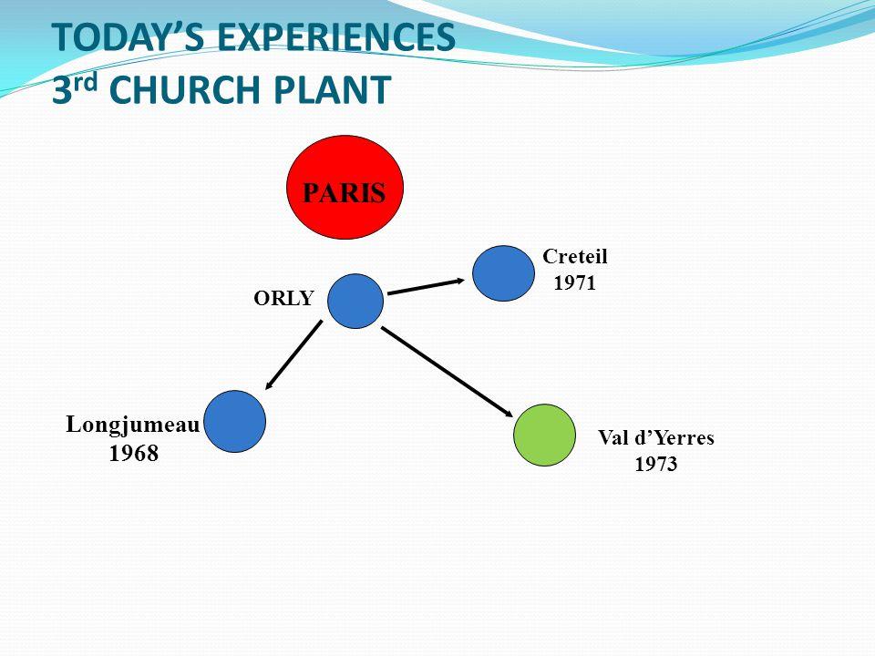 TODAY'S EXPERIENCES 3 rd CHURCH PLANT PARIS ORLY Longjumeau 1968 Creteil 1971 Val d'Yerres 1973