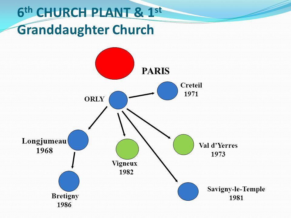 6 th CHURCH PLANT & 1 st Granddaughter Church PARIS ORLY Longjumeau 1968 Creteil 1971 Val d'Yerres 1973 Savigny-le-Temple 1981 Vigneux 1982 Bretigny 1