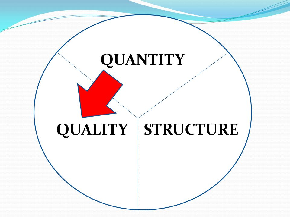 QUANTITY QUALITY STRUCTURE