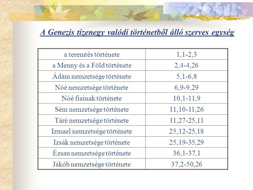 A Genezis tizenegy valódi történetből álló szerves egység a teremtés története1,1-2,3 a Menny és a Föld története2,4-4,26 Ádám nemzetsége története5,1