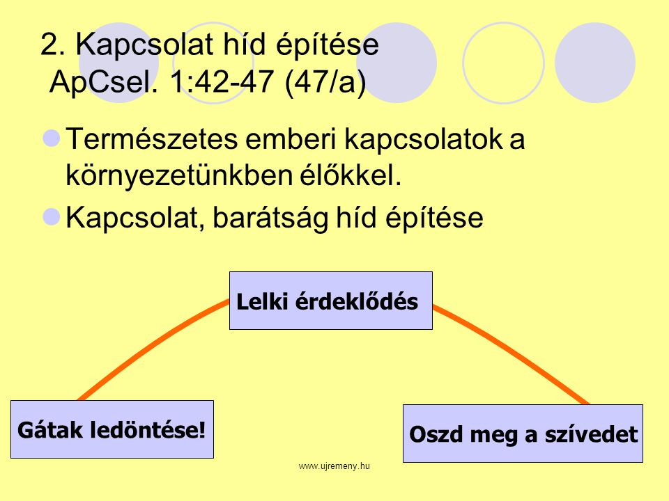 www.ujremeny.hu 2. Kapcsolat híd építése ApCsel.