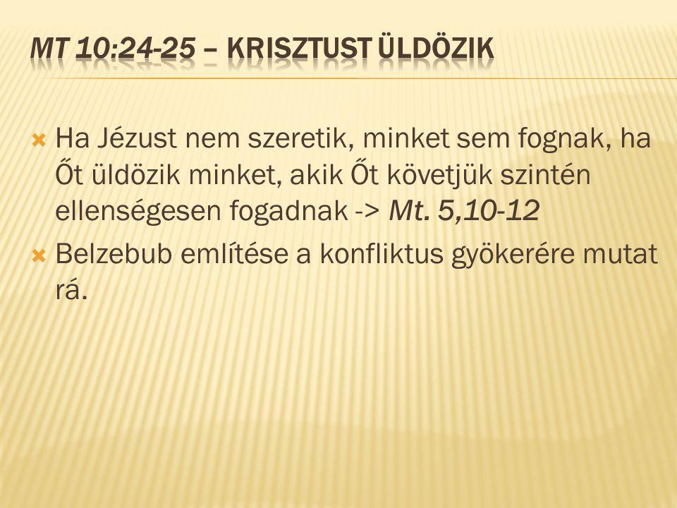  Ha Jézust nem szeretik, minket sem fognak, ha Őt üldözik minket, akik Őt követjük szintén ellenségesen fogadnak -> Mt. 5,10-12  Belzebub említése a