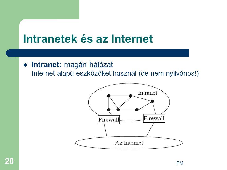 PM 20 Intranetek és az Internet Intranet: magán hálózat Internet alapú eszközöket használ (de nem nyilvános!)