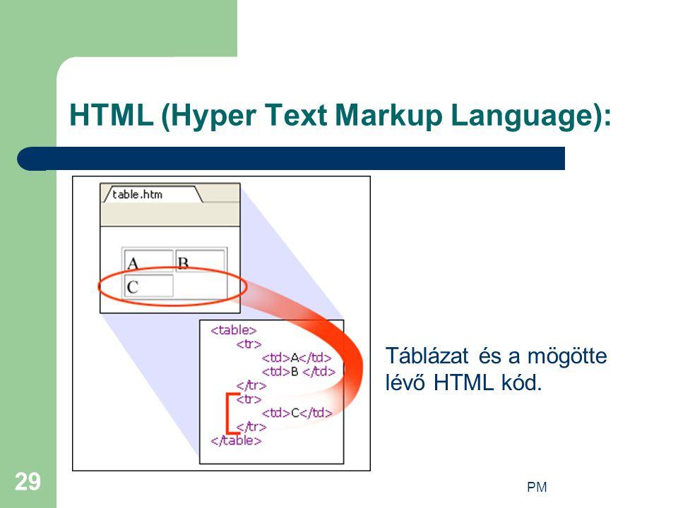 PM 29 HTML (Hyper Text Markup Language): Táblázat és a mögötte lévő HTML kód.