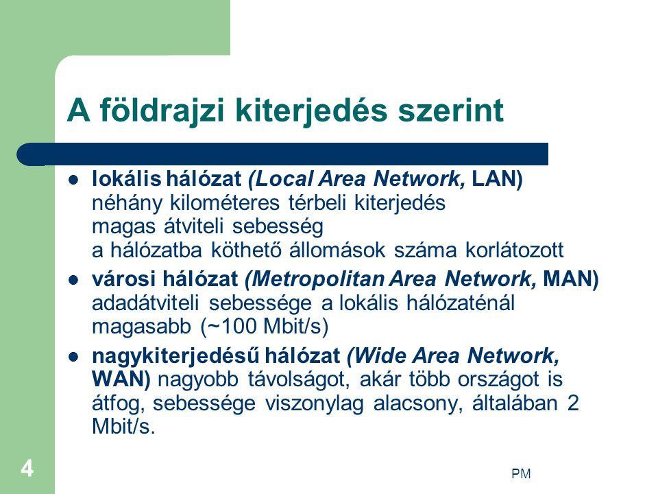 PM 4 A földrajzi kiterjedés szerint lokális hálózat (Local Area Network, LAN) néhány kilométeres térbeli kiterjedés magas átviteli sebesség a hálózatba köthető állomások száma korlátozott városi hálózat (Metropolitan Area Network, MAN) adadátviteli sebessége a lokális hálózaténál magasabb (~100 Mbit/s) nagykiterjedésű hálózat (Wide Area Network, WAN) nagyobb távolságot, akár több országot is átfog, sebessége viszonylag alacsony, általában 2 Mbit/s.