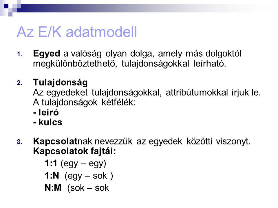 Az E/K adatmodell 1. Egyed a valóság olyan dolga, amely más dolgoktól megkülönböztethető, tulajdonságokkal leírható. 2. Tulajdonság Az egyedeket tulaj