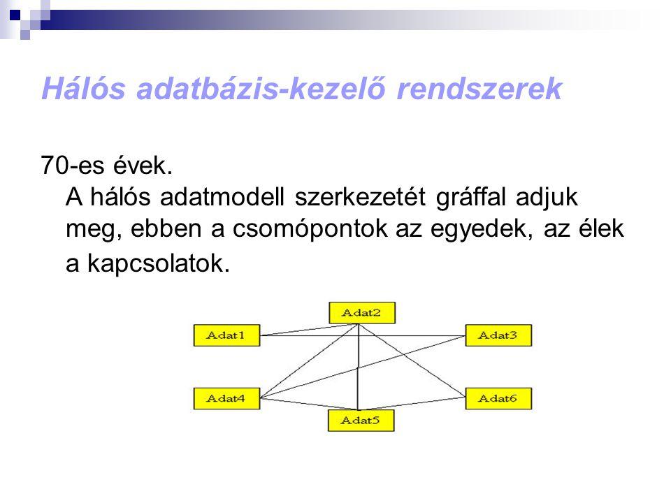 Hálós adatbázis-kezelő rendszerek 70-es évek. A hálós adatmodell szerkezetét gráffal adjuk meg, ebben a csomópontok az egyedek, az élek a kapcsolatok.