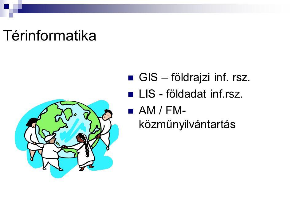 Térinformatika GIS – földrajzi inf. rsz. LIS - földadat inf.rsz. AM / FM- közműnyilvántartás