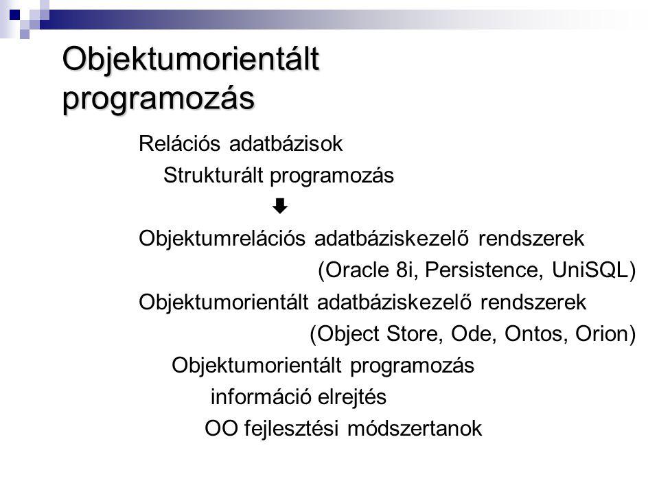 Objektumorientált programozás Relációs adatbázisok Strukturált programozás  Objektumrelációs adatbáziskezelő rendszerek (Oracle 8i, Persistence, UniS