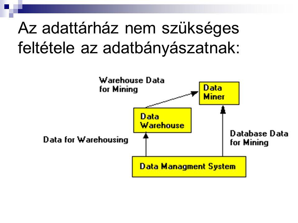Az adattárház nem szükséges feltétele az adatbányászatnak: