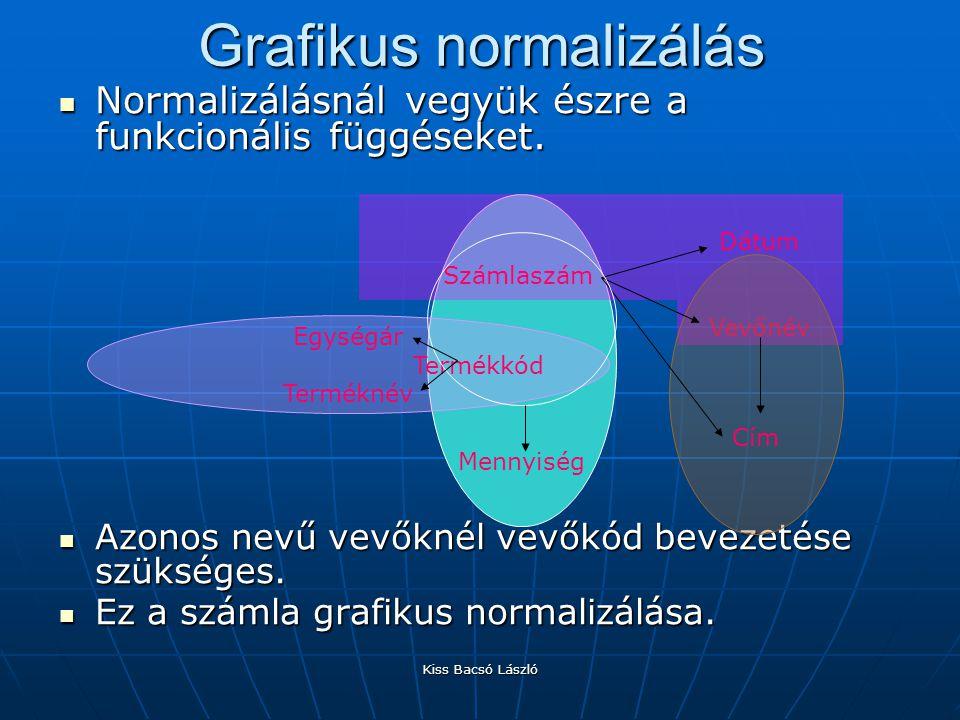 Kiss Bacsó László Grafikus normalizálás Normalizálásnál vegyük észre a funkcionális függéseket. Normalizálásnál vegyük észre a funkcionális függéseket
